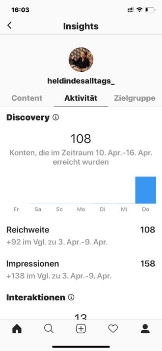 Instagram Insights- Wie du deinen Account dank der Instagram-Statistik zum Erfolg führst_Aktivität