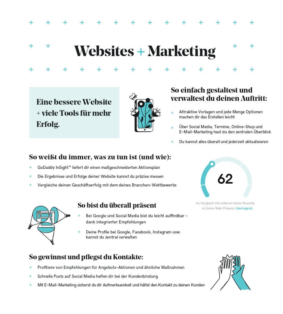 W+M_Infografik_Deutsch_page-0001 (1)