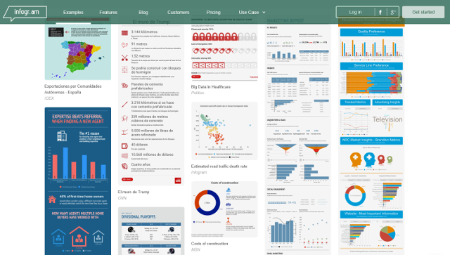 Abbildung - Infogr.am-Beispiele