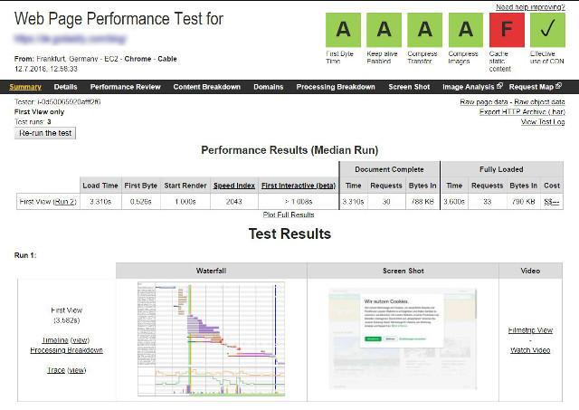 Abbildung - WebPageTest - Die Resultate für Desktop-Seitenaufrufe