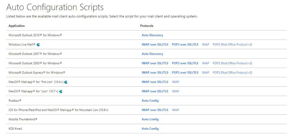 Abbildung - Auto-Configuration-Scripte