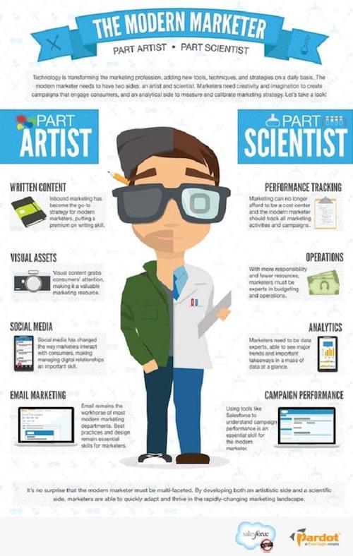 Pinterest kreativ Ideen für deinen Online-Shop Infografik