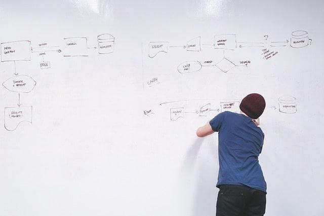 Wie du neben dem Beruf deinen Online-Shop aufbauen kannst_Ziele setzen