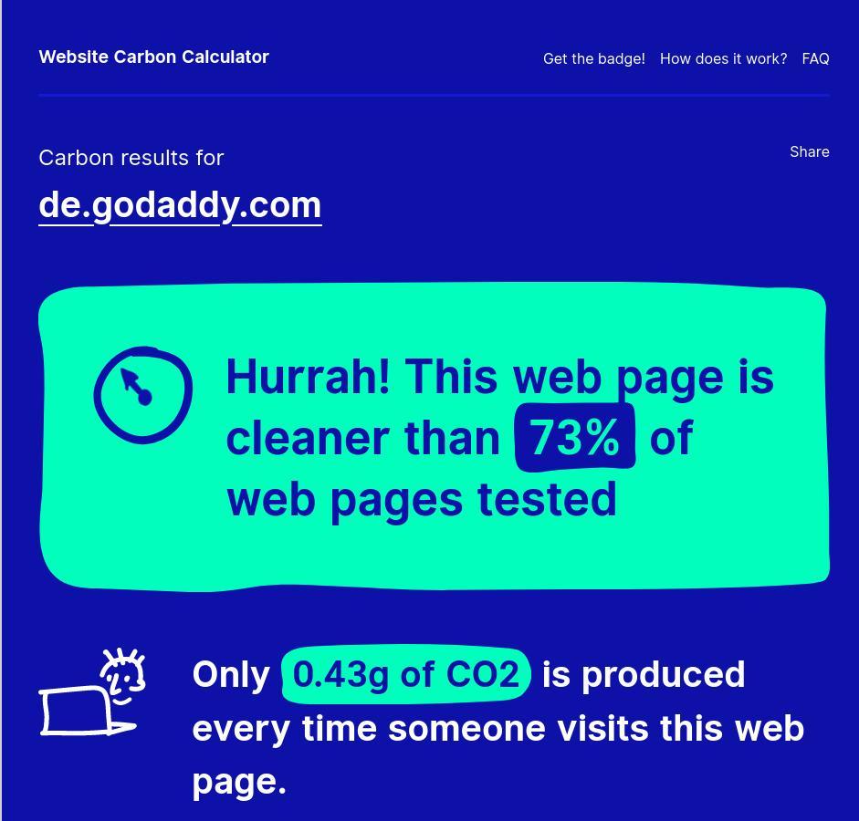 unternehmen-nachhaltig-aufbauen-website-carbon-godaddy (1)