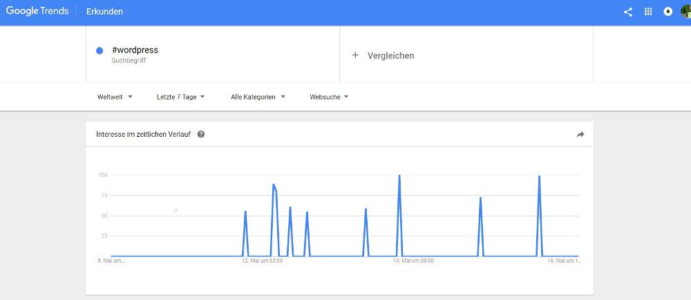 Verwendung von Hashtags Google Trends
